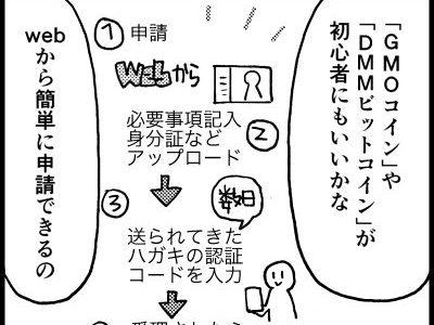 第5話 ビットコインの始め方!!!